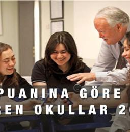 LGS Puanına Göre Burs Veren Okullar İstanbul Ankara İzmir 2021